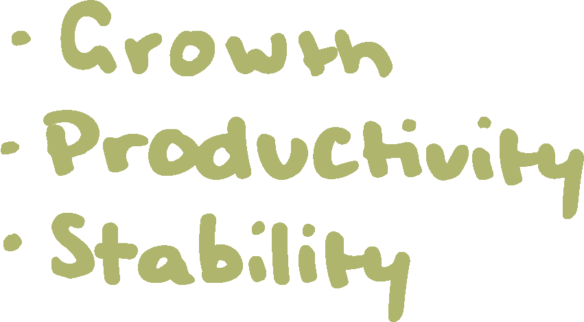 Growth. Productivity. Stability.